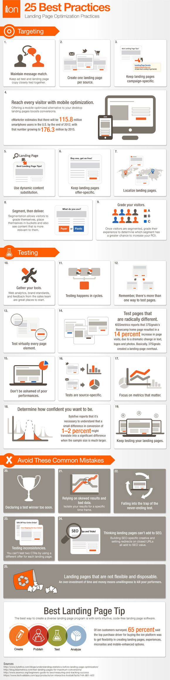 Infographic: 25 Landing Page Best Practices - ion interactive blog - ion