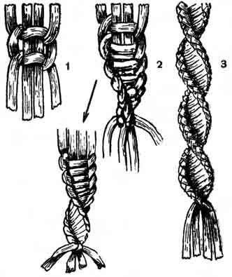 Плетение отделочных шнуров из соломы.