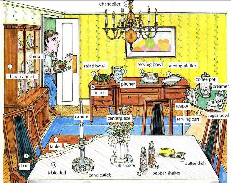 Furniture English VocabularyLearn EnglishVisual LearningKnowledgeDining RoomsLearning
