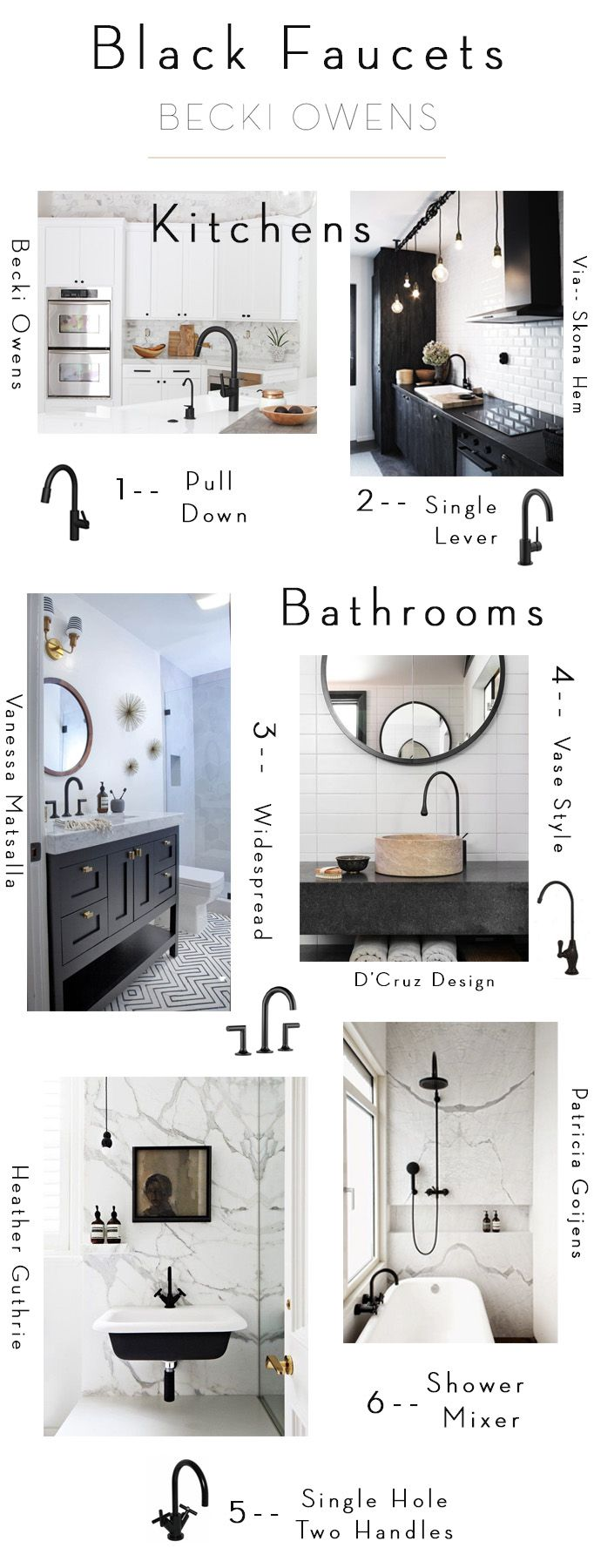 48 best KILKEA BATH images on Pinterest | Bathroom, Half bathrooms ...