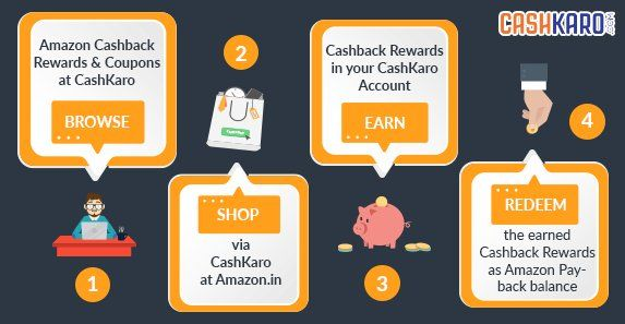 Here's how you earn extra CashKaro Rewards every time you shop via #Amazon!    Sign up here: https://cashkaro.com/join-free-now