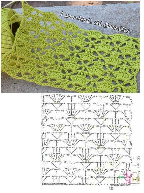 Best 9 Hexagon Crochet Pattern Crochet Diagram Crochet Chart Filet Crochet Crotchet Stitches Crochet Hakeln Muster Muster Stricken Tasche Hakeln Anleitung