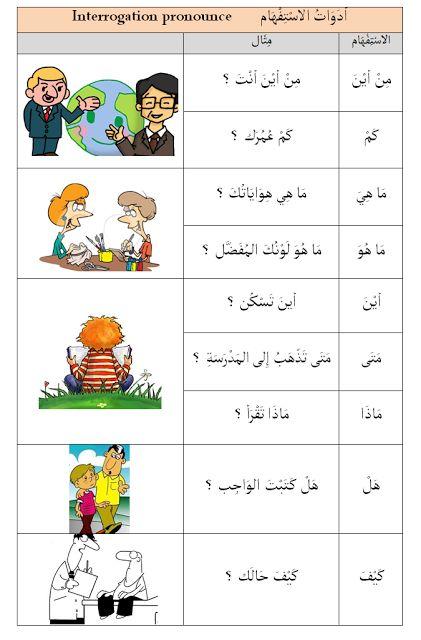 interrogation pronounce arabic grammar pinterest. Black Bedroom Furniture Sets. Home Design Ideas