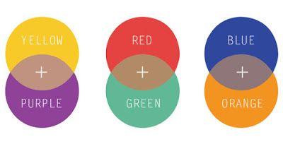Um guia para corretores coloridos   How to use colour correctors