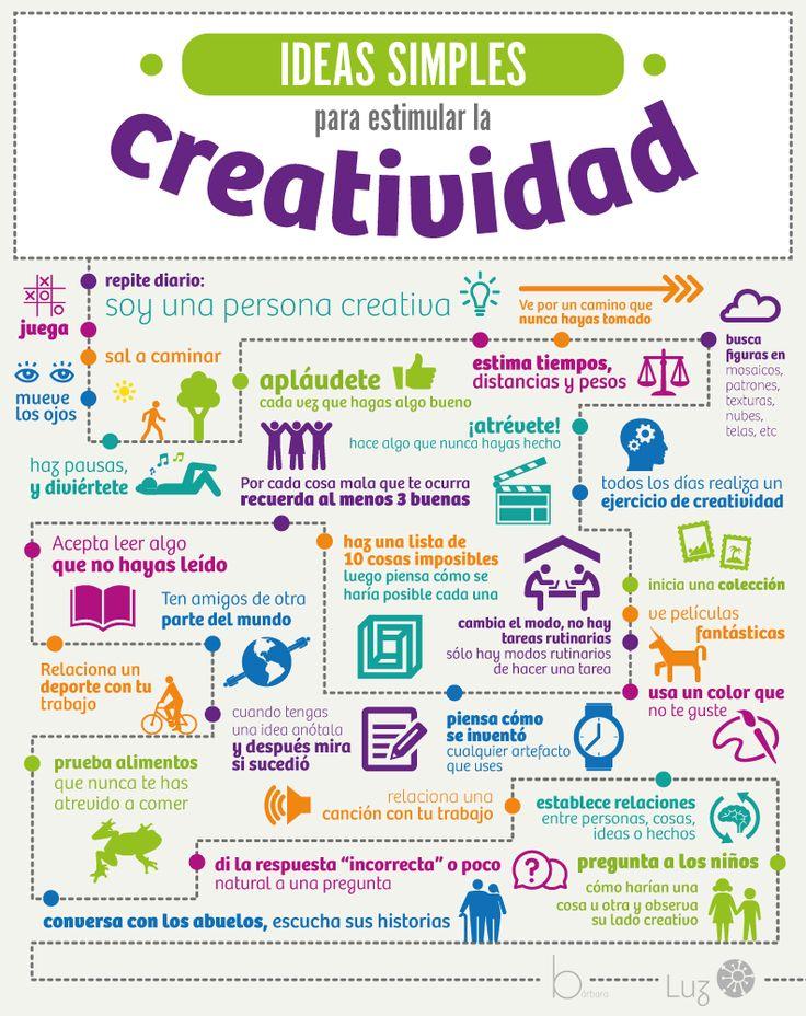 Hola: Una infografía con Ideas simples para estimular la creatividad. Un saludo