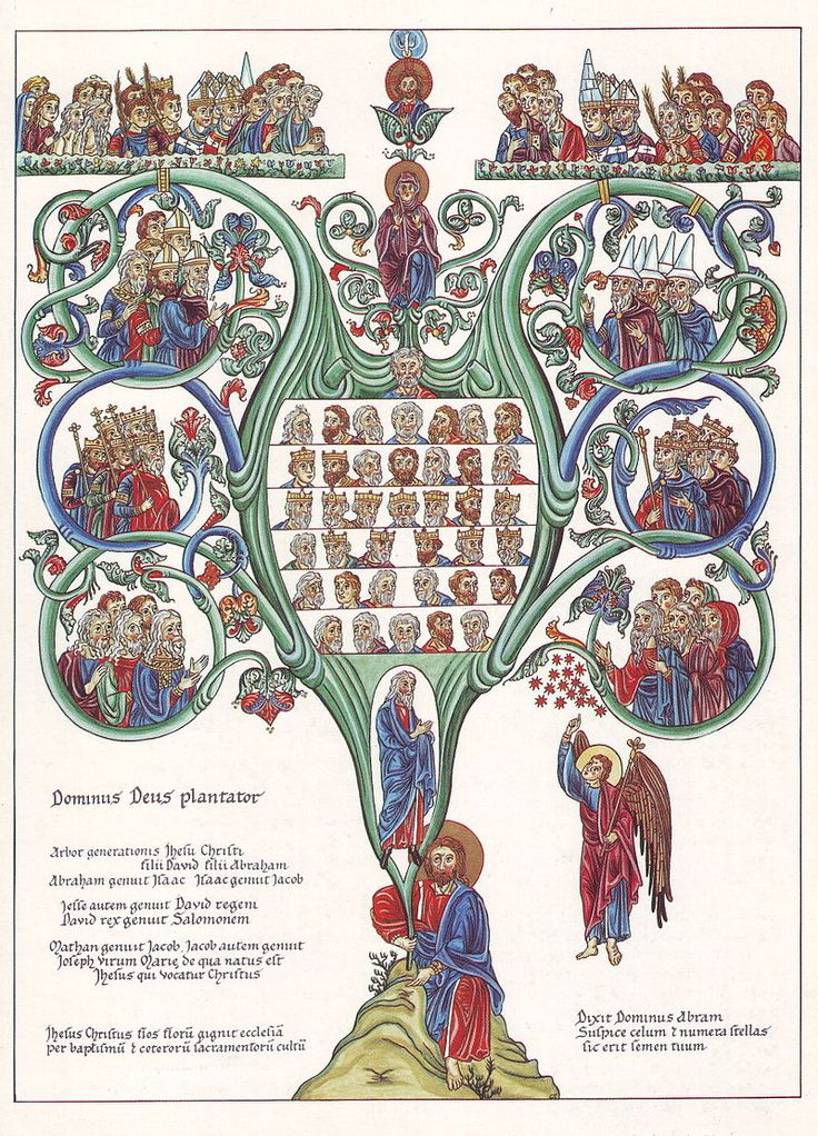 Hortus Deliciarum, Der Stammbaum Christi - Tree of Jesse illustration based on the Hortus deliciarum of Herrad of Landsberg (12th century)Genealogy of Jesus - Wikipedia, the free encyclopedia