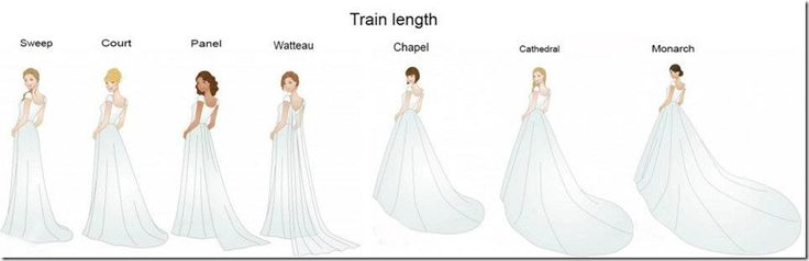 wedding dress types of trains