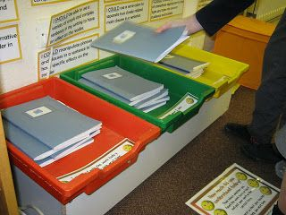 Self Assessment Marking Trays: I got it! I think I got it! I don't think I understand.