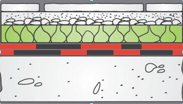 Gp300  3Cm Membran Polyester Keçeli 10M | YapıMarka | Çanakkale Seramik, Baymak Kombi ve Philips Aydınlatma
