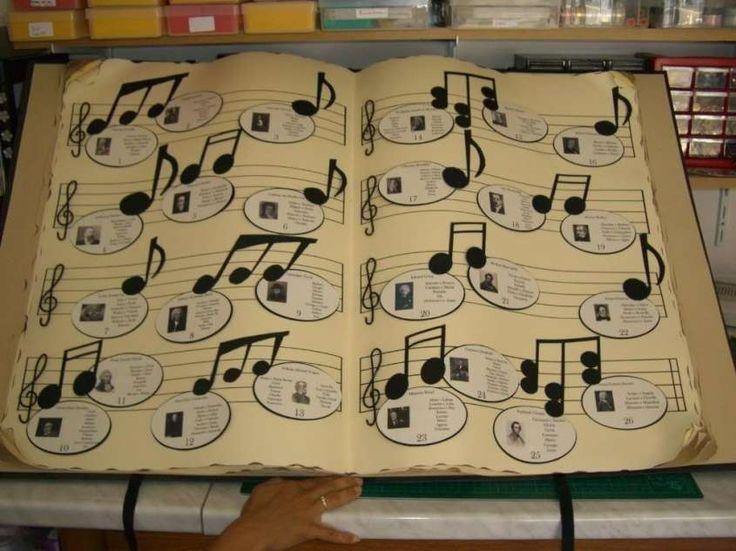 Tableau di matrimonio: idee originali - Tableau con le note musicali
