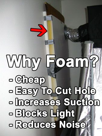 "Why use foam as part of your stealthy exhaust system? ""Secret Window Technique"" Source: http://growweedeasy.com/hps-grow-lights-setup#how-to-set-up-exhaust"