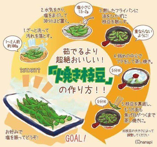 茹でるよりも超絶おいしくなる「焼き枝豆」  豆の味が濃くて香ばしいよ!