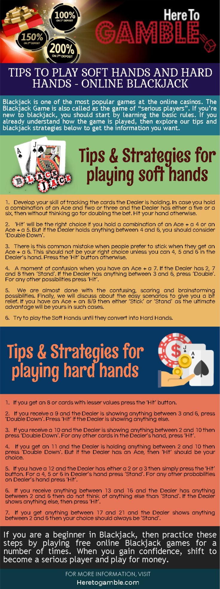Infographic Overview Online Blackjack Tips to Play Soft hands and Hard Hands by HereToGamble.com #Casino #Tips