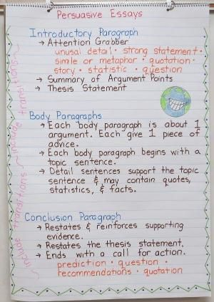 best writing strategies images english language  persuasive writing anchor chart by sheri blank