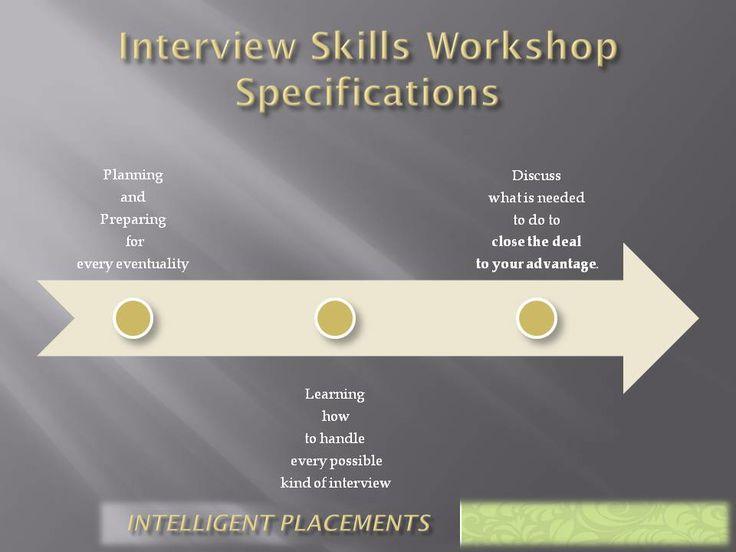 Interview Skills Workshop Spec