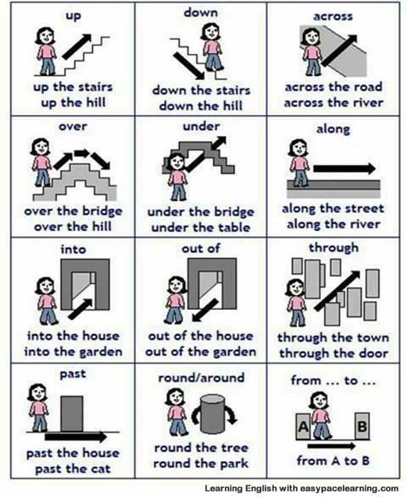 Más gramática en nuestros cursos de inglés gratis online: http://www.mansioningles.com/NuevoCurso.htm