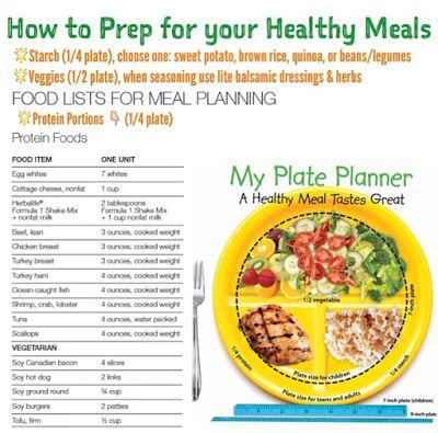 The 25+ best Herbalife meal plan ideas on Pinterest