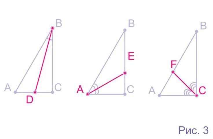 Биссектрисы прямоугольного треугольника