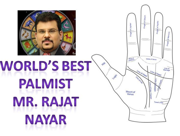 Among the Top 5 Palmist in the World