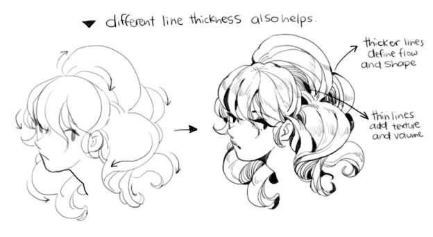 """duckhymn: """" Hello Dear Anon :D Thank you so much for liking my OCs (o´艸`o) ♥♥ Here are some methods I use when lining hair. ( I will put the coloring part in another post since its getting..."""