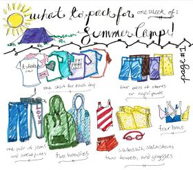 samster style: What to pack for a week of camp...