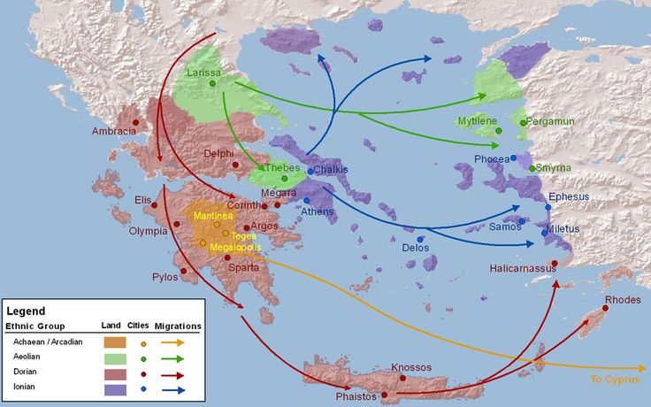 Ethnic Groups of Archaic Greece