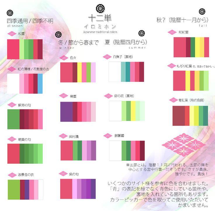 カラフルな絵が描けない人のための、十二単の活用表+色見本素材 [3]