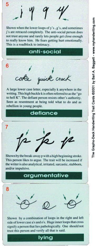 Handwriting Analysis TROUBLE TRAITS... - Handwriting University.com