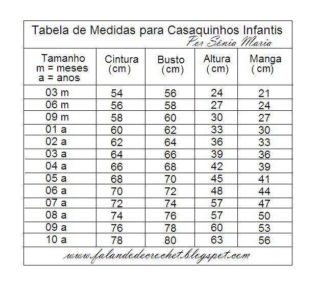 Imagem de http://2.bp.blogspot.com/-6f-fJBJbTUo/TiJBKCqIicI/AAAAAAAAduM/UsPzeizLDsQ/s640/TABELA+DE+MEDIDAS+%25C2%25B4PARA+CASAQUINHOS+INFANTIS.JPG.