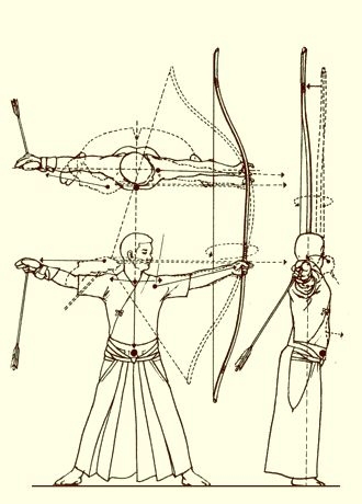 How to Shoot an Arrow using a Yumi (Bow)