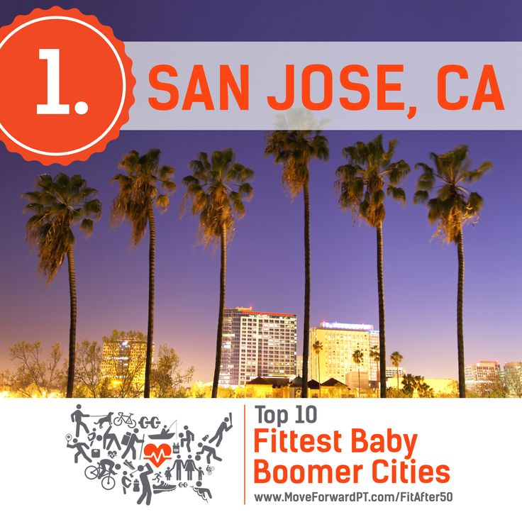 Congratulations to San Jose The city has