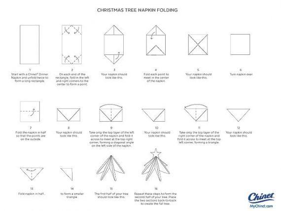 1000+ ideas about Christmas Tree Napkin Fold Pinterestissä ...