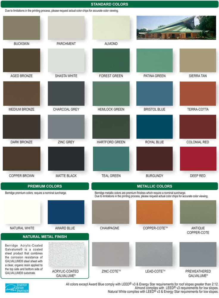 Metal roof galvalume roof color zinc grey or charcoal grey berridge cool roofing color chart for Exterior house paint comparison chart