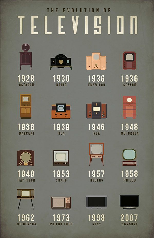 Evolution of Television by Christiana Del Vecchio, via Behance
