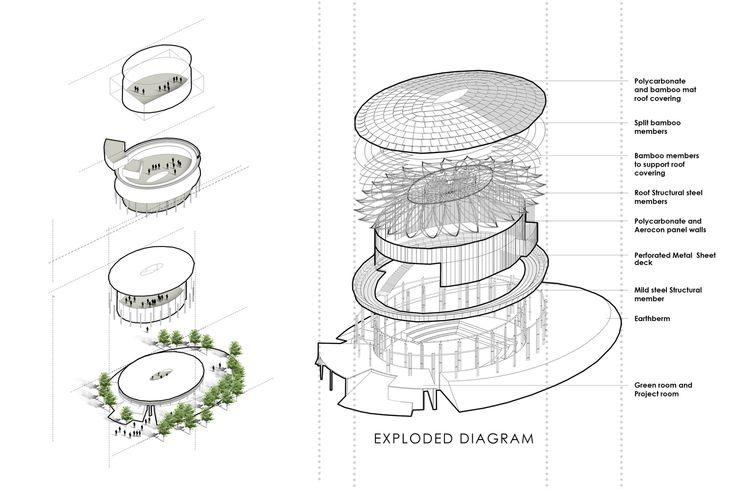 Gallery of KOODAARAM Kochi-Muziris Pavilion / Anagram Architects – 32