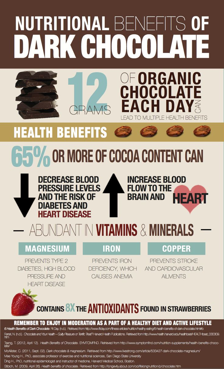 Best 25+ Benefits of chocolate ideas on Pinterest | Dark chocolate ...