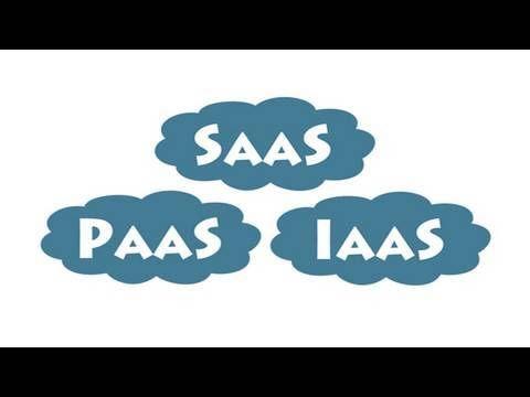 Cloud Computing: SaaS, PaaS, IaaS and much more explained...    http://www.cloudtweaks.com