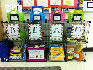 Be Excited About Math! Organize your math centers with these stations.