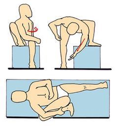 si joint   When doing any of these exercises in the supine position be certain to ...