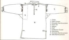 A Woodsrunners Diary: Shirt/Frock Pattern.