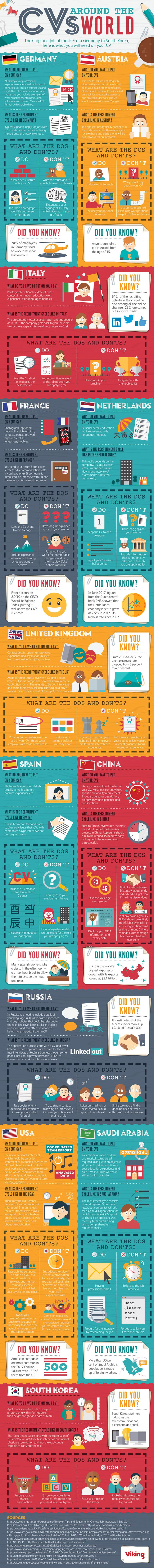 1662 best Education Infographics images on Pinterest