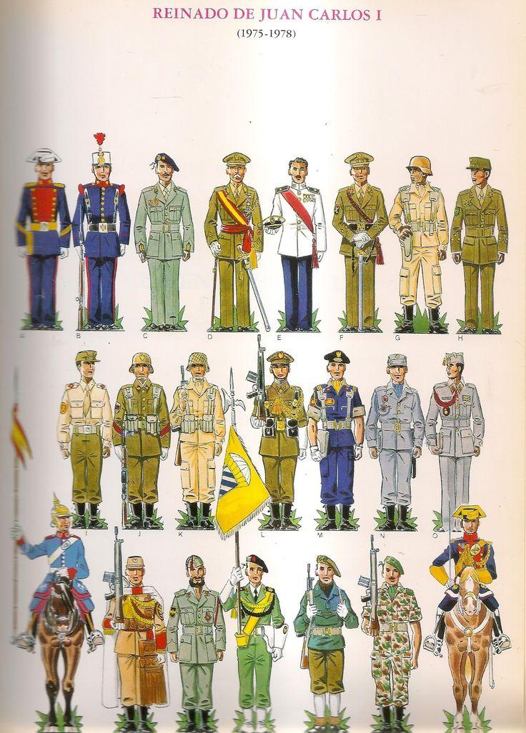 BLOG SOBRE MINIATURAS MILITARES, WARGAMES, PINTURA, MODELISMO Y HISTORIA DE LA AFICIÓN EN CATALUÑA.