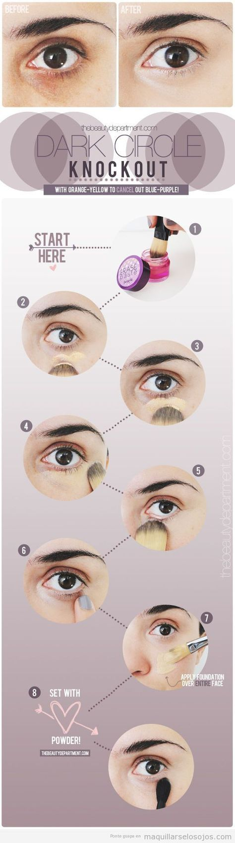 Cómo maquillar y tapar ojeras, tutorial paso a paso