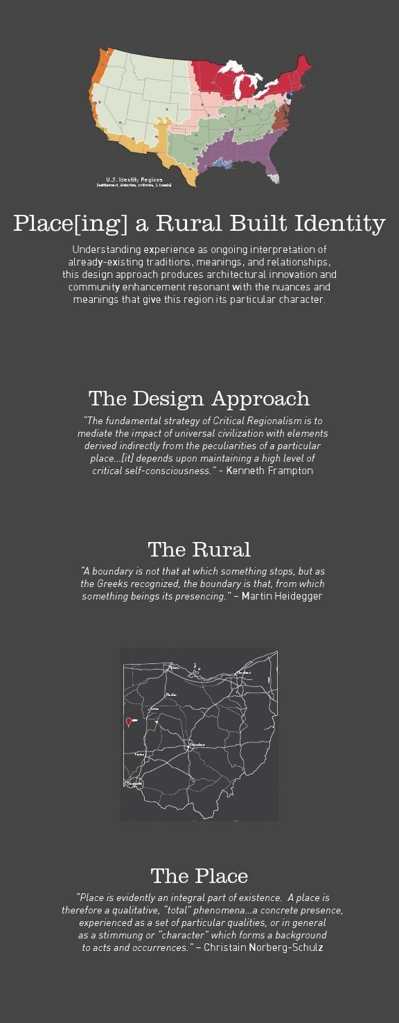 bachelor thesis presentation slides