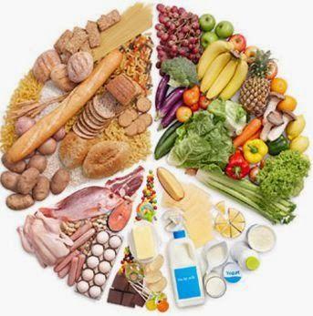 5 Makanan Sehat Untuk Mengurangi Rambut Rontok | Tips Sehat | http://updatesehat.blogspot.com/2015/03/5-makanan-sehat-mengurangi-rambut-rontok.html