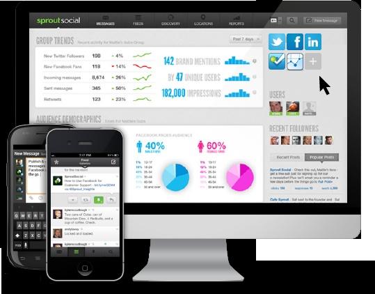 Ferramente de monitoramento, 30 dias free.: Management Tools, Business Monitor, Media Tools, Socialmedia Design, Dia Free,  Website, Marketing Media, Social Media Management, Media Monitor