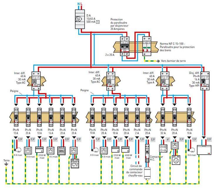 Norme electrique rt 2012 pdf en 2020 (avec images) - Shema ...