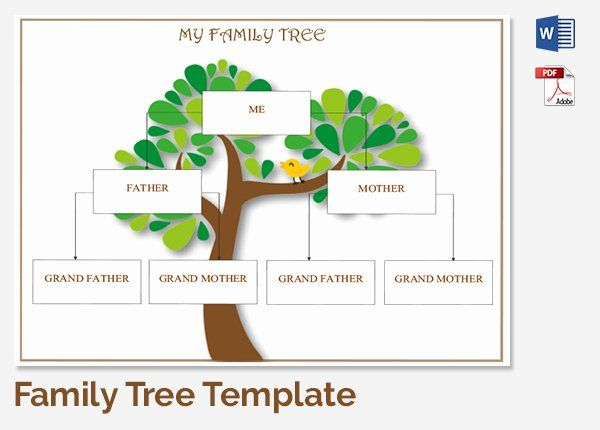 Example Of Family Tree Chart In 2020 Free Family Tree Template