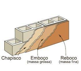 Revestimento,visual moderno para a sua casa. E solução permanente de segurança para uma escada é http://www.corrimao-inox.com
