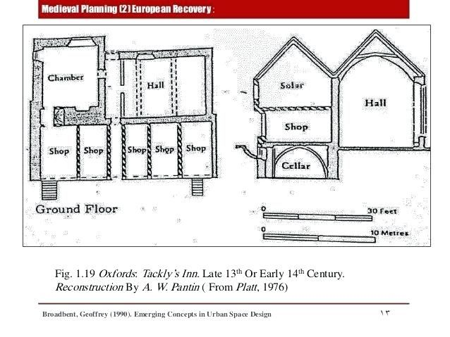 Medieval House Plans And Information 59 Medieval House Floor Plans Medieval Houses House Floor Plans House Plans